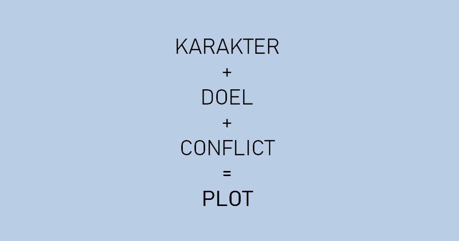 Simpelgezegd is de plot: een karakter + een doel + een conflict.